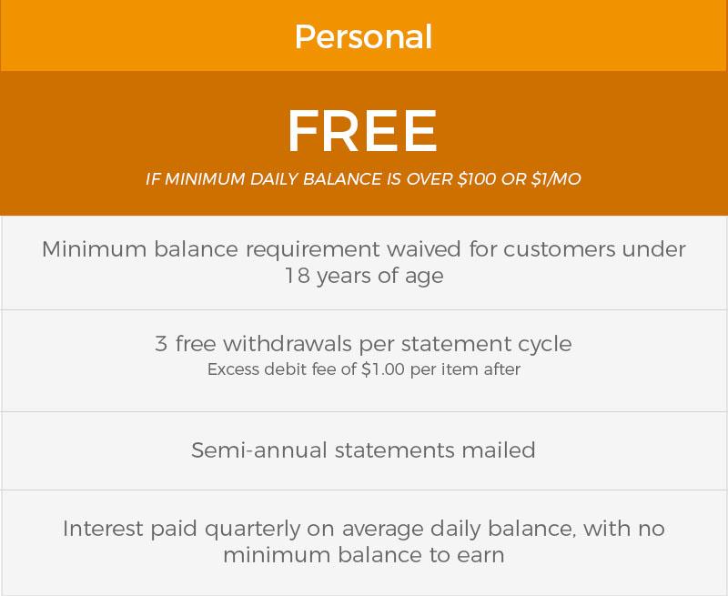 Personal-Savings_Personal